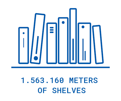 The State Archives 1.563.160 meters of shelves